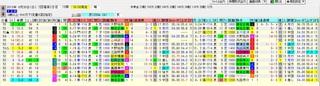 20130630福島12R